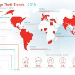 Global Cargo Theft Intelligence Report for 2018 Issued
