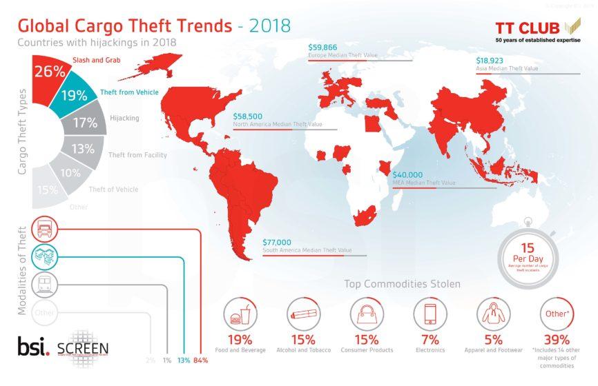 BSI & TT Club Cargo Theft Report